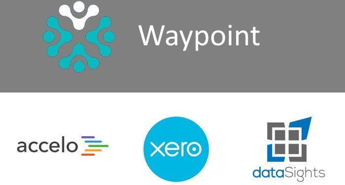 Helping Waypoint eliminate manual reporting. Xero and Accelo in real-time dashboards. Hello, reporting nirvana!