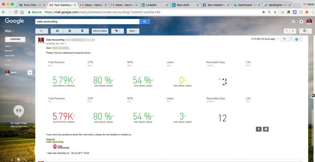 Emailed Dashboards