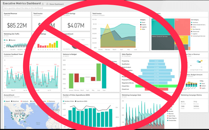 5 Sales Dashboard Best Practices & 2 Must Have KPI's to drive better sales results in your business